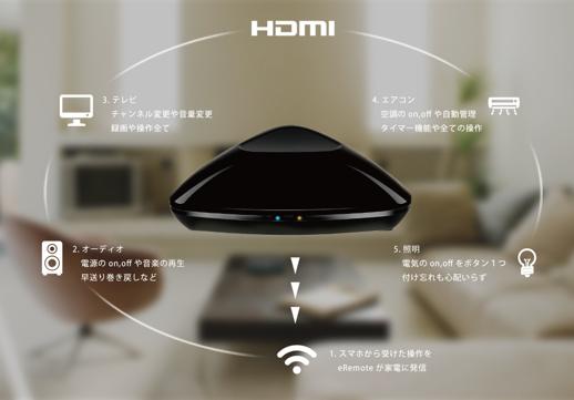 eRemote|IoT 家電 スマートホーム・スマートハウス|Link Japan画像07