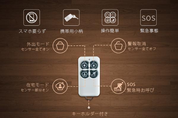 eSecurity|IoT 家電 スマートホーム・スマートハウス|Link Japan画像05