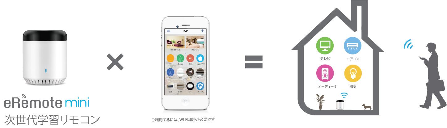 eRemote mini|IoT 家電 スマートホーム・スマートハウス|Link Japan画像01