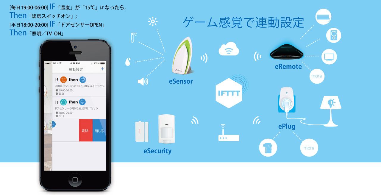 eRemote|IoT 家電 スマートホーム・スマートハウス|Link Japan画像12