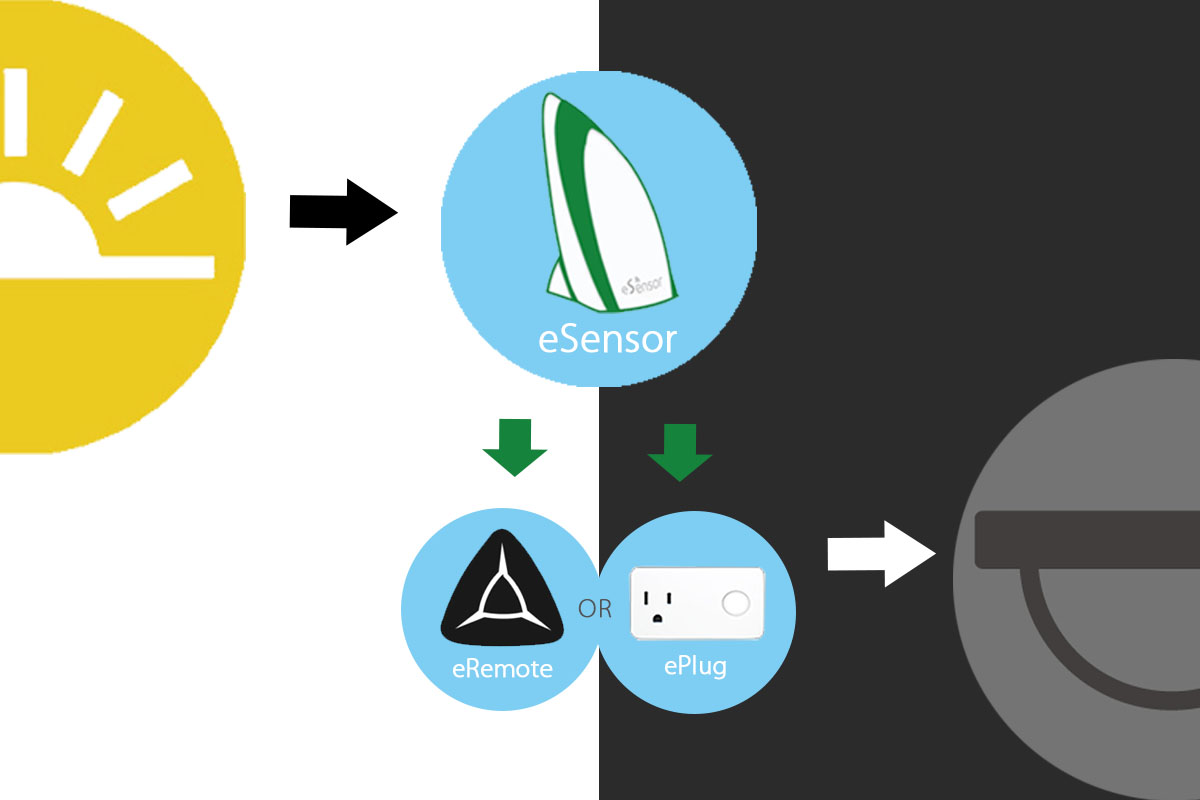 eSensor|IoT 家電 スマートホーム・スマートハウス|Link Japan画像06