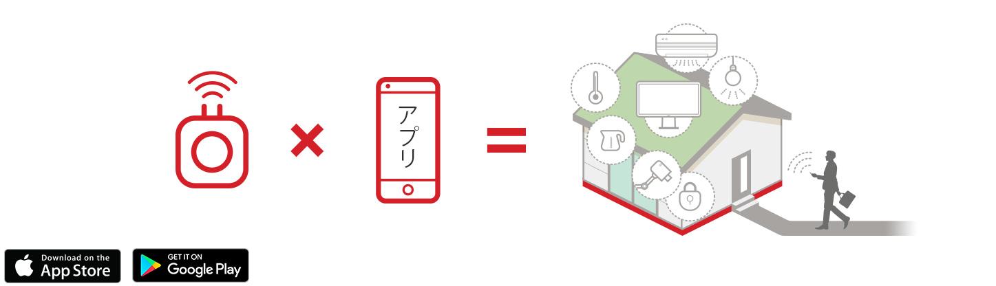 eRemote Pro|IoT 家電 スマートホーム・スマートハウス|Link Japan画像01