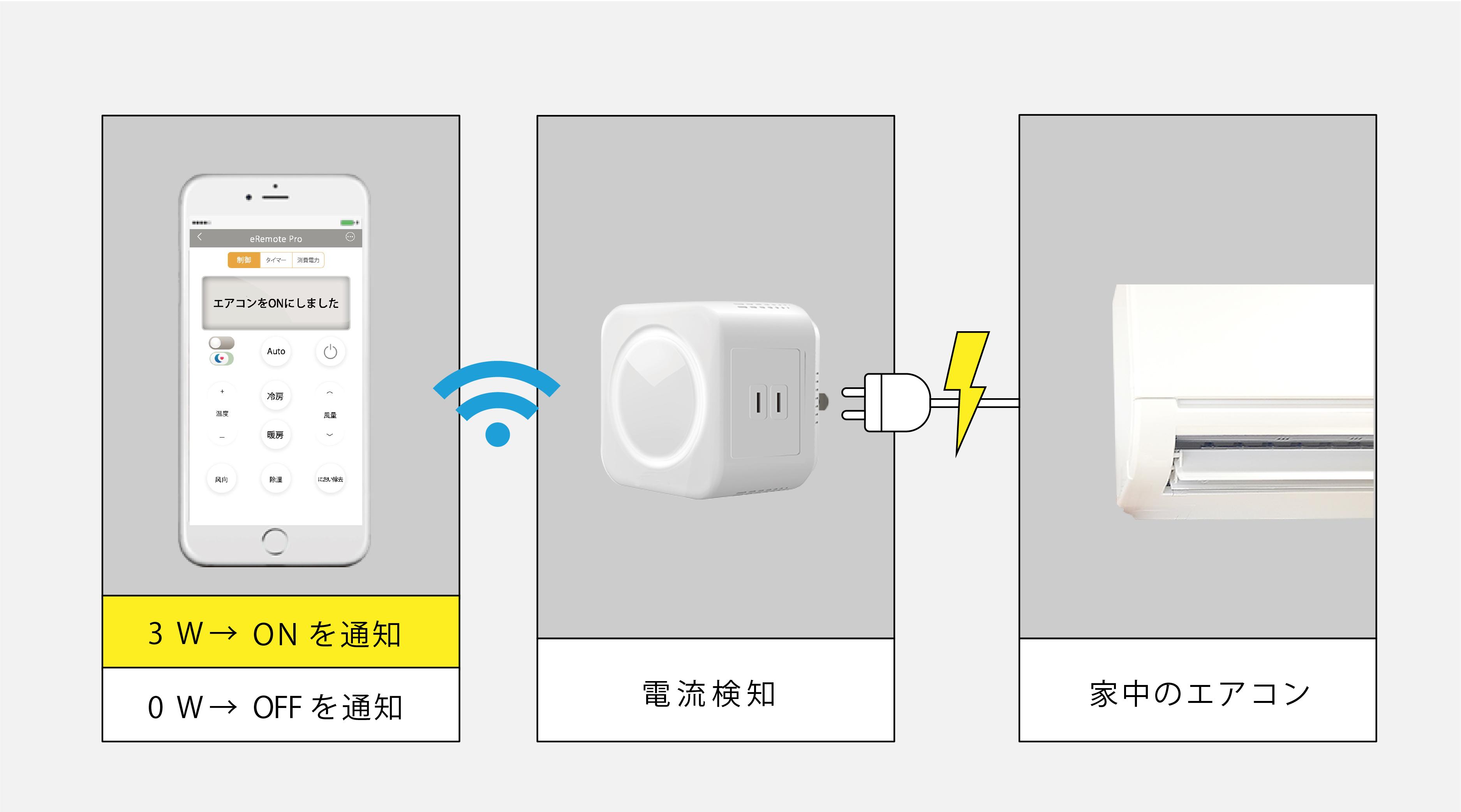 eRemote Pro|IoT 家電 スマートホーム・スマートハウス|Link Japan画像06
