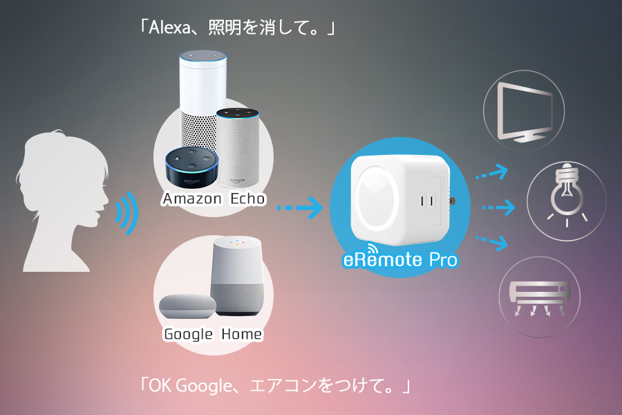 eRemote Pro|IoT 家電 スマートホーム・スマートハウス|Link Japan画像07