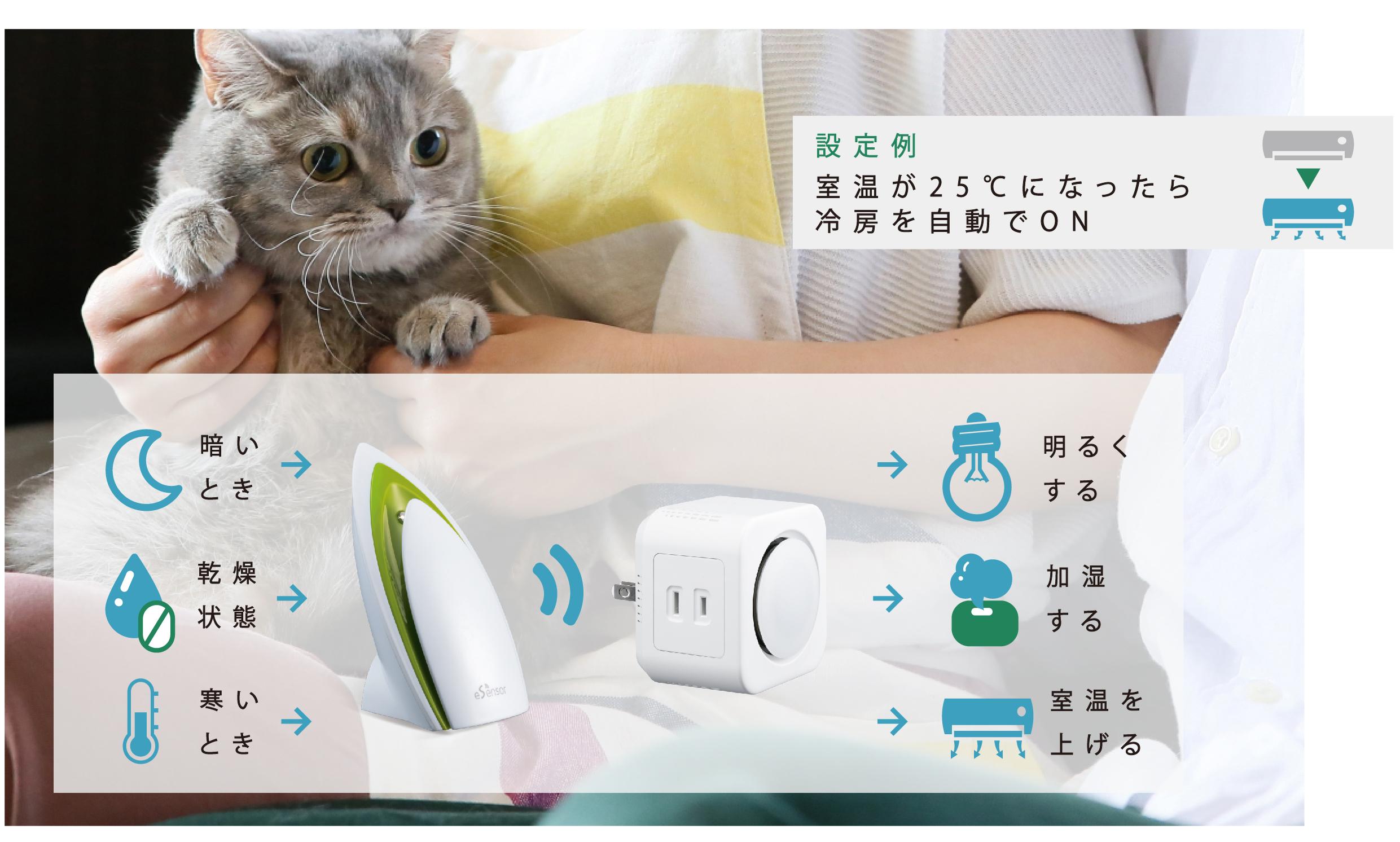 eRemote Pro|IoT 家電 スマートホーム・スマートハウス|Link Japan画像11